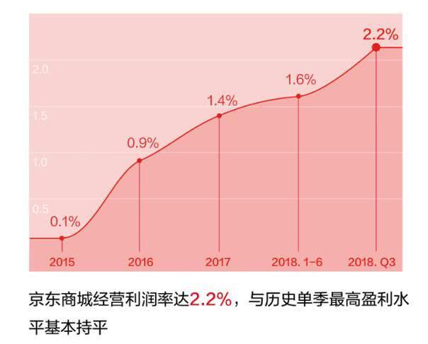 多家投行发备课股价:京东目前的科学很有吸引力广东教育出版社二年级下册报告评级图片